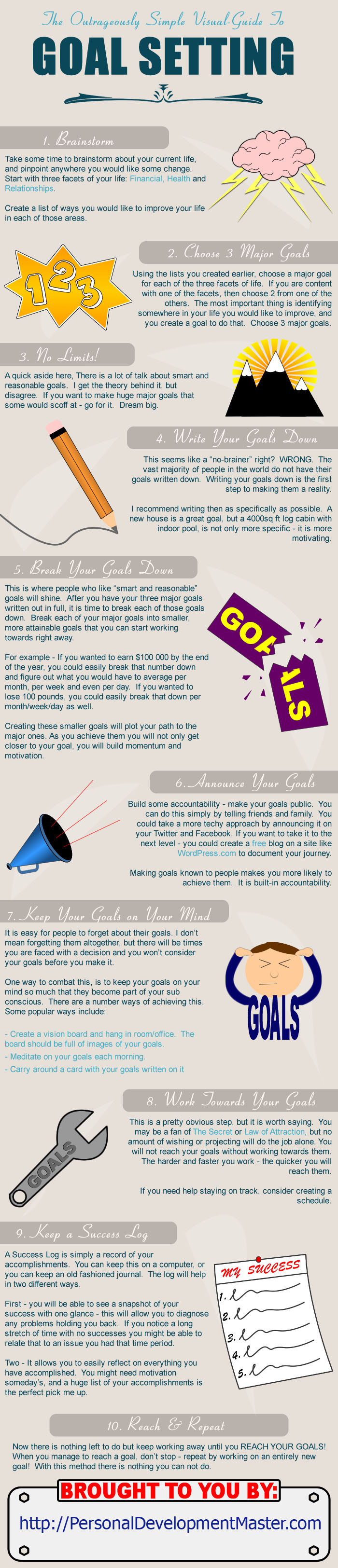 Goal Setting [Infographic]